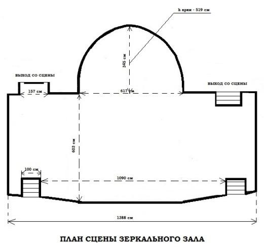 план сцены зеркального зала